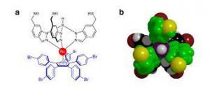 Ученым удалось создать молекулярный пропеллер